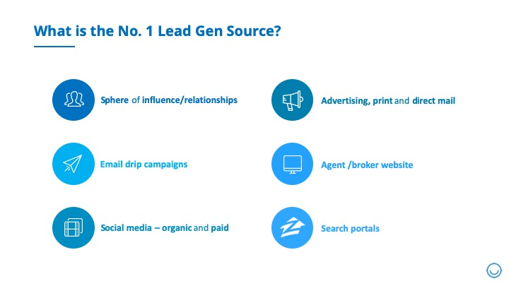 Lead sources for agents
