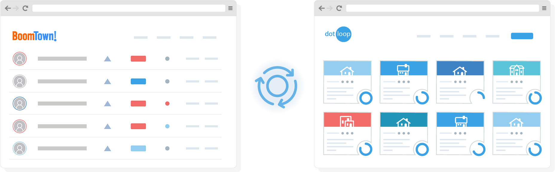 BoomTown integration with dotloop